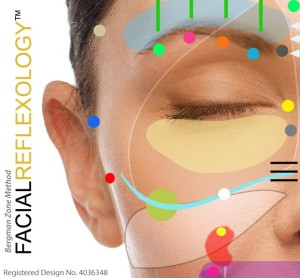 Facial Reflexology Bergman Method